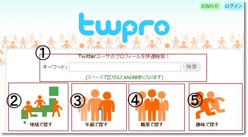 twpro