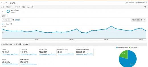 サイト制作実績2013年9月