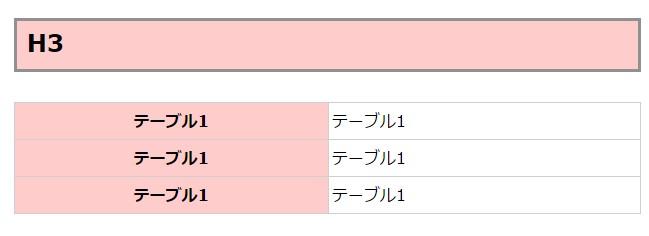 【賢威7先行公開版カスタマイズ】H3タグのカスタマイズ方法